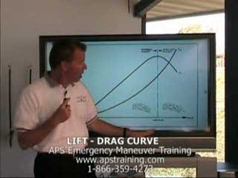 APS Training: Lift Drag Curve