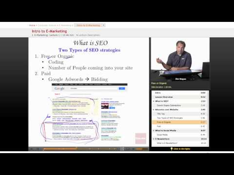 Introduction to Internet Marketing