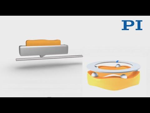 Ultrasonic Motor Operating Principle Piline Linear