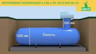Газификация загородного дома в Санкт-Петербурге и Ленинградской области(gaz-trest.ru Компания