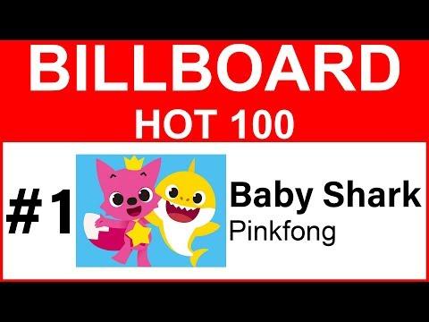 BABY SHARK #1 ON BILLBOARD HOT 100 CHART - LET'S MAKE IT HAPPEN! Mp3
