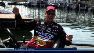 Ask the Pro - Kevin VanDam tells whether to use a snap swivel or not