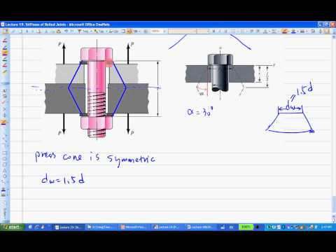 ENGR380 Lecture19 Stiffness of Bolted Joint