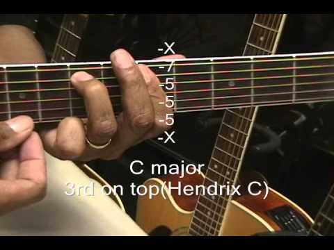 Guitar Chord Form Tutorial How To Play A C Major Chord 5 Different