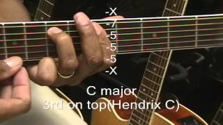 Download Guitar Chord Form Tutorial How To Play A
