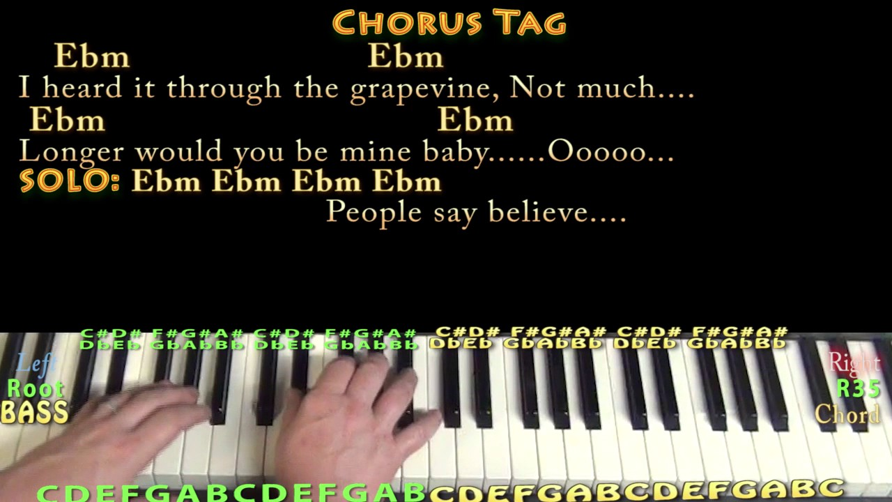 I Heard It Through The Grapevine Marvin Gaye Piano Lesson Chord Chart in  Ebm with Chords/Lyrics