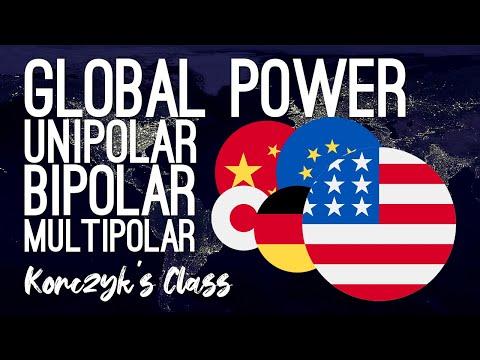 Power Distribution in Global Politics - Unipolar vs. Bipolar vs. Multipolar