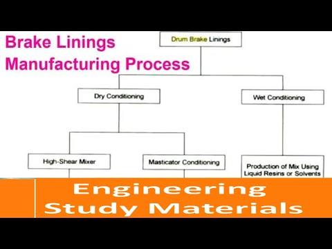 drum-brake-linings-|-manufacturing-process-|-wet-linings-|-dry-linings-|-engineering-study-materials