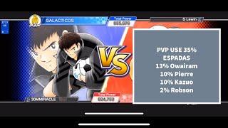 PVP Using 35% Espadas - Captain Tsubasa Dream Team