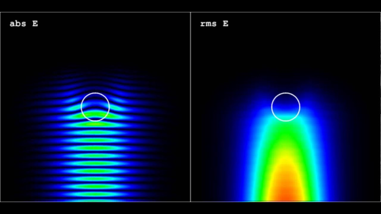 Microwave Beam Blockage Detection, Level Measurement and Modbus