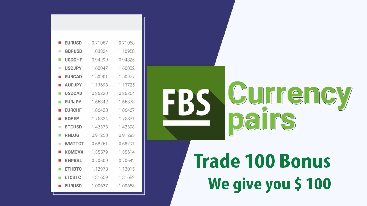 Trade 100 Bonus Fbs Get Real 100 And Level Up Your Trading Fbs Fbsforex Somostraders Youtube