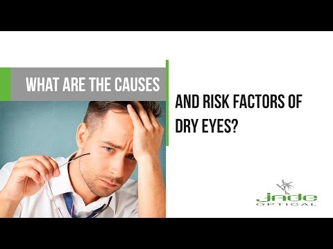 Dry Eye Treatment: Getting Relief From Dry Eyes