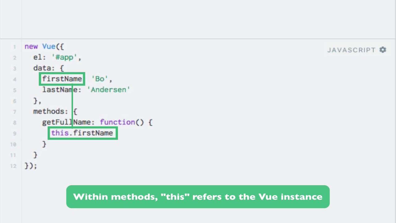 Working with Methods in Vue js