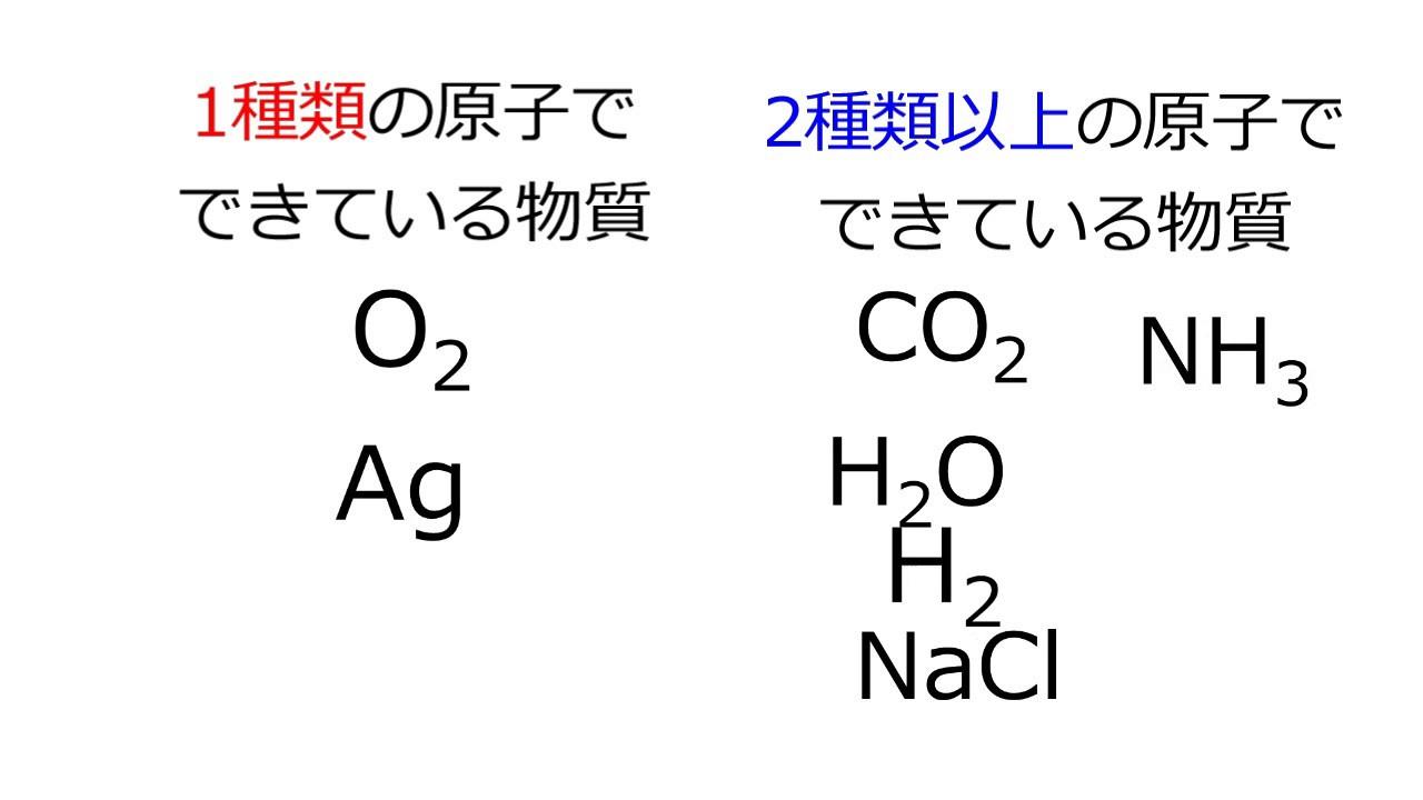 違い 単体 と 化合物 の