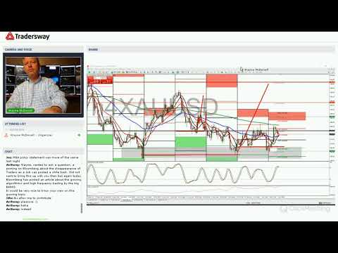 Forex Trading Strategy Webinar Video For Today: (LIVE Tuesday November 7, 2017)