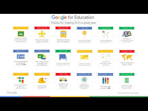 Webinar: Kicking off 2016 with Google for Education