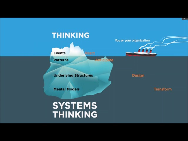 WWTN Webinar   Introduction to Systems Thinking