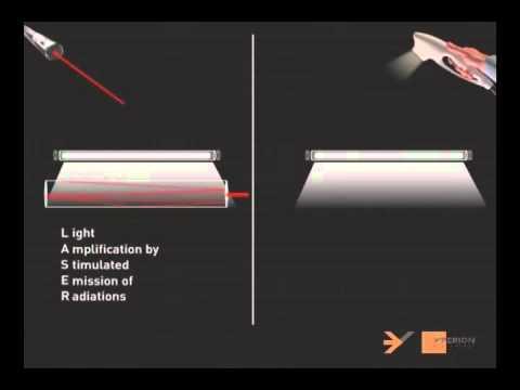 IPL - Pulsed Light Vs Laser