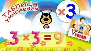 Музыкальная таблица умножения на 3. Развивающее видео для детей. ПАПА V ТЕМЕ.