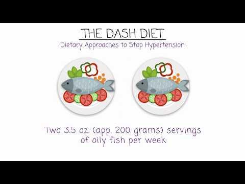 The DASH Diet - Stroke Prevention