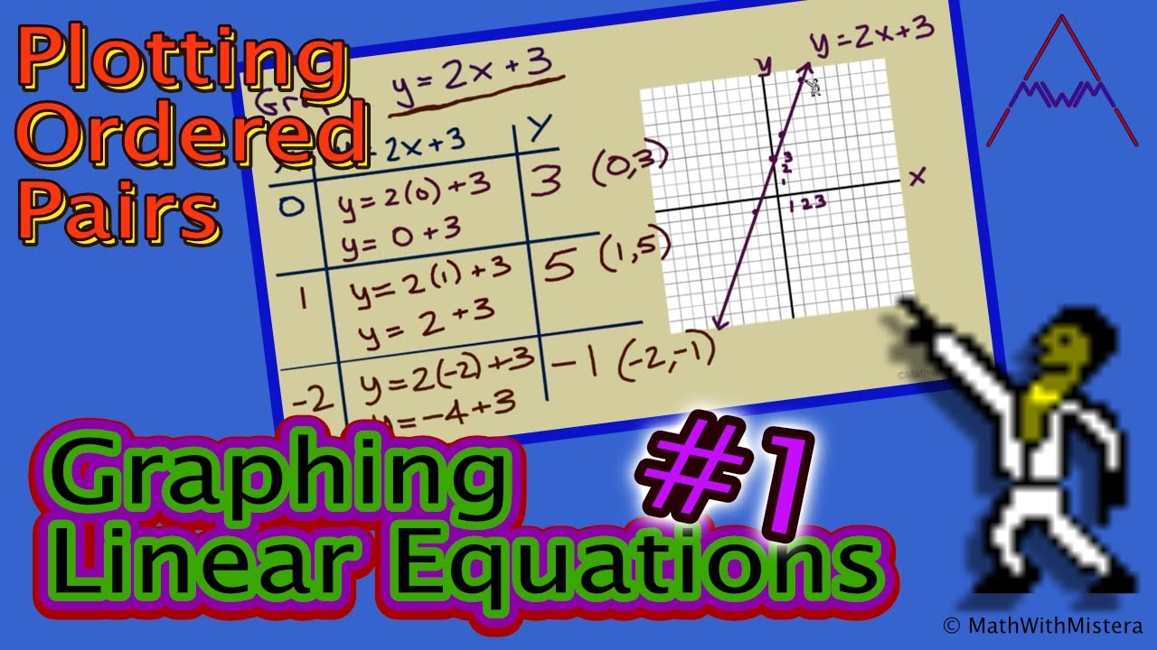 worksheet Ordered Pairs Pictures graphing linear equations 1 plotting ordered pairs youtube pairs