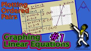 Graphing Linear Equations #1 - Plotting Ordered Pairs