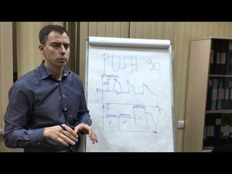 №4 - Что такое Push (пуш) уведомления (сообщения) для Iphone Android и что они дают для бизнеса?
