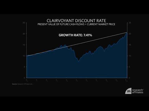 Rob Arnott on Clairvoyant Investment Analysis