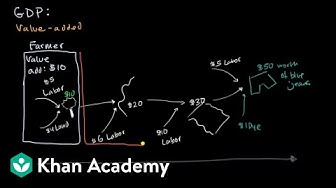 Value added approach to calculating GDP   AP Macroeconomics   Khan Academy