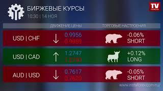 InstaForex tv news: Биржевые курсы 10:30 (14.11.2017)