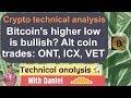 BTC - Bitcoin Technical Analysis - Bitcoin forms higher low.