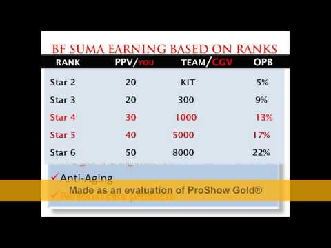 MAKE OVER KES120,000 WITH BF SUMA IN ONLY 3 MONTHS