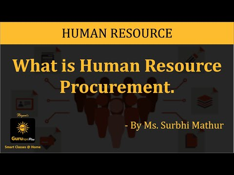 Human Resource Procurement Lecture, MBA by Ms. Surbhi Mathur