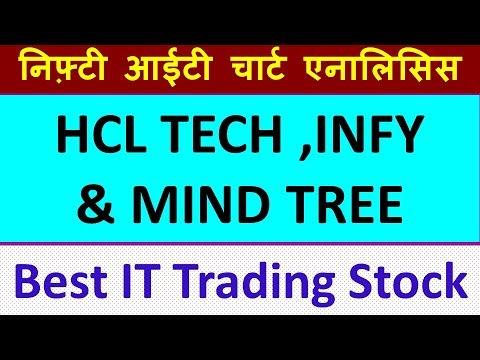 Best IT Stock Tuesday !! कल इन आईटी स्टॉक पर रखे नजर !! निफ़्टी आईटी चार्ट एनालिसिस - 동영상