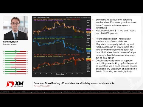 Forex News: 17/01/2019 - Pound steadier after May wins confidence vote