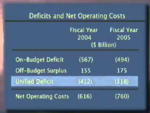 "Government Accountability Office (GAO) ""The Fiscal Future of America"" 1/2"