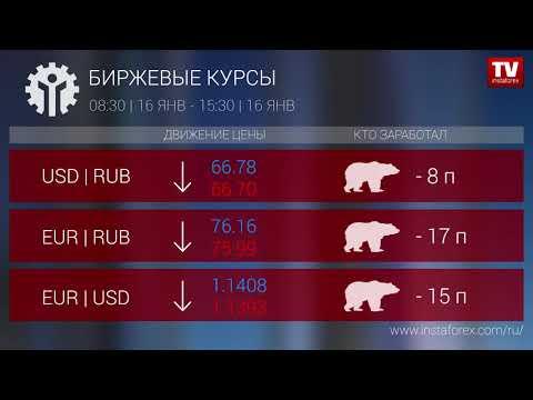 Кто заработал на Форекс 16.01.2019 15:00