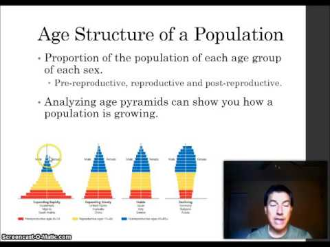 APES Lecture 3 - The Human Population and the Environment
