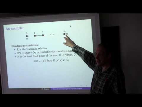 "Clemens Kupke: ""Games for topological fixpoint logics"""
