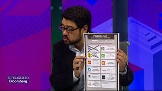 ¿Es posible marca más de un recuadro en la boleta electoral?