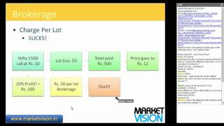 Basics of Trading Options: Online Webinar