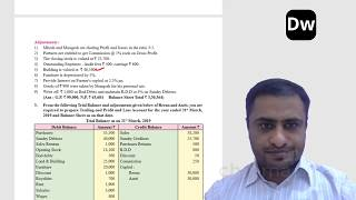 Lecture 6 - Partnership Final Accounts - Part 6 - Account - 12th Commerce - Maharashtra State Board