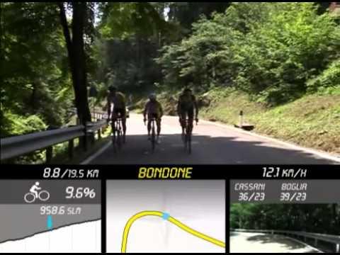 Monte Bondone Bike Touring Italy's Classic Climbs