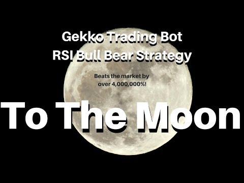 Gekko Trading Bot - RSI Bull Bear Strategy
