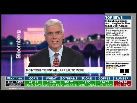 McIntosh joins Bloomberg to discuss the 2020 election, President Trump, and the economy