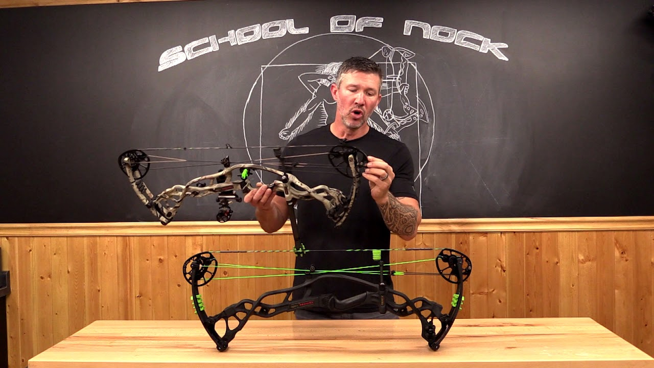 Hoyt Redwrx Series Rx 1 Review By John Dudley Youtube