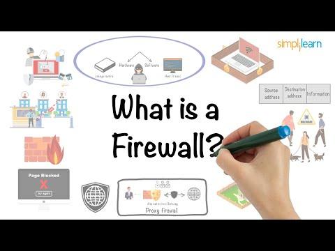 What Is a Firewall and Why Is It Vital?