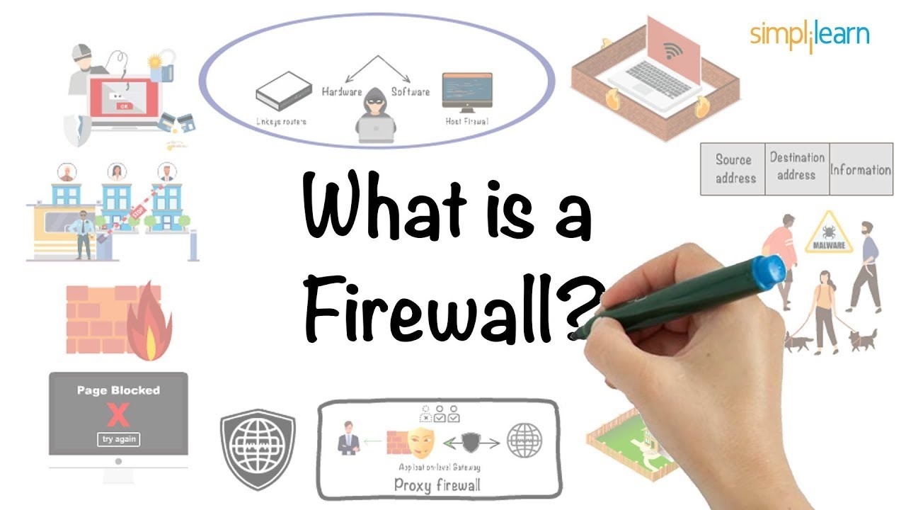 Download What Is A Firewall? | Firewall Explained | Firewall Tutorial | Network Security | Simplilearn