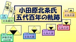 小田原北条氏五代百年の軌跡 thumbnail