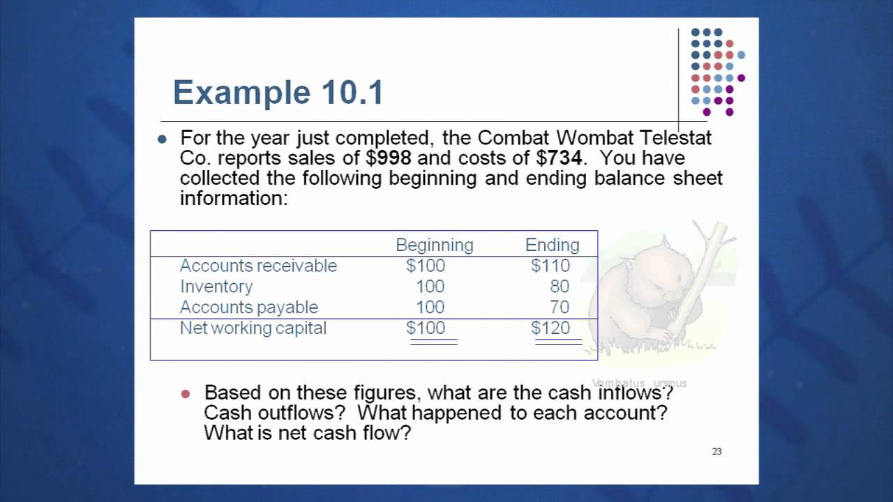 session 10  objective 3 - pro-forma financial statements and project cash flows